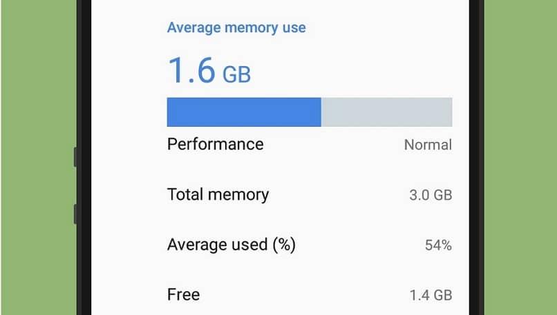 interfaz en la memoria libre del móvil